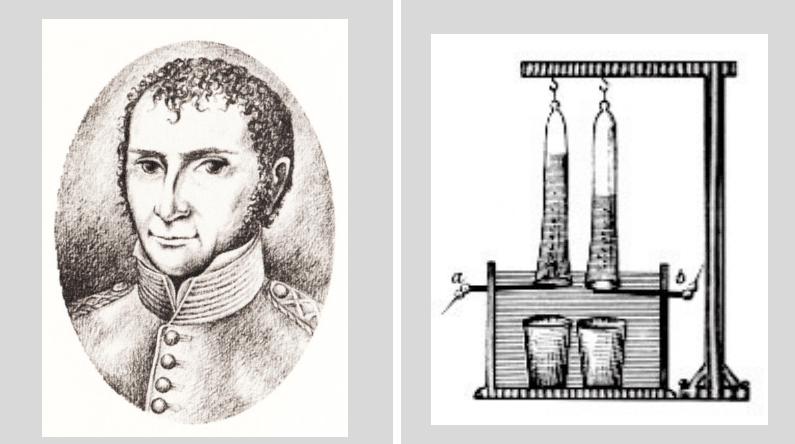 Johann Wilhelm Ritter chercheur