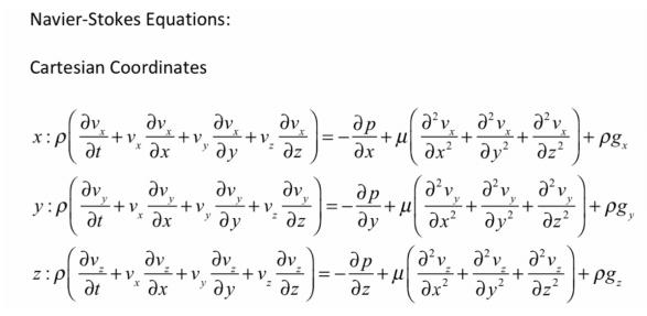 problèmes mathématiques et équations millionnaire