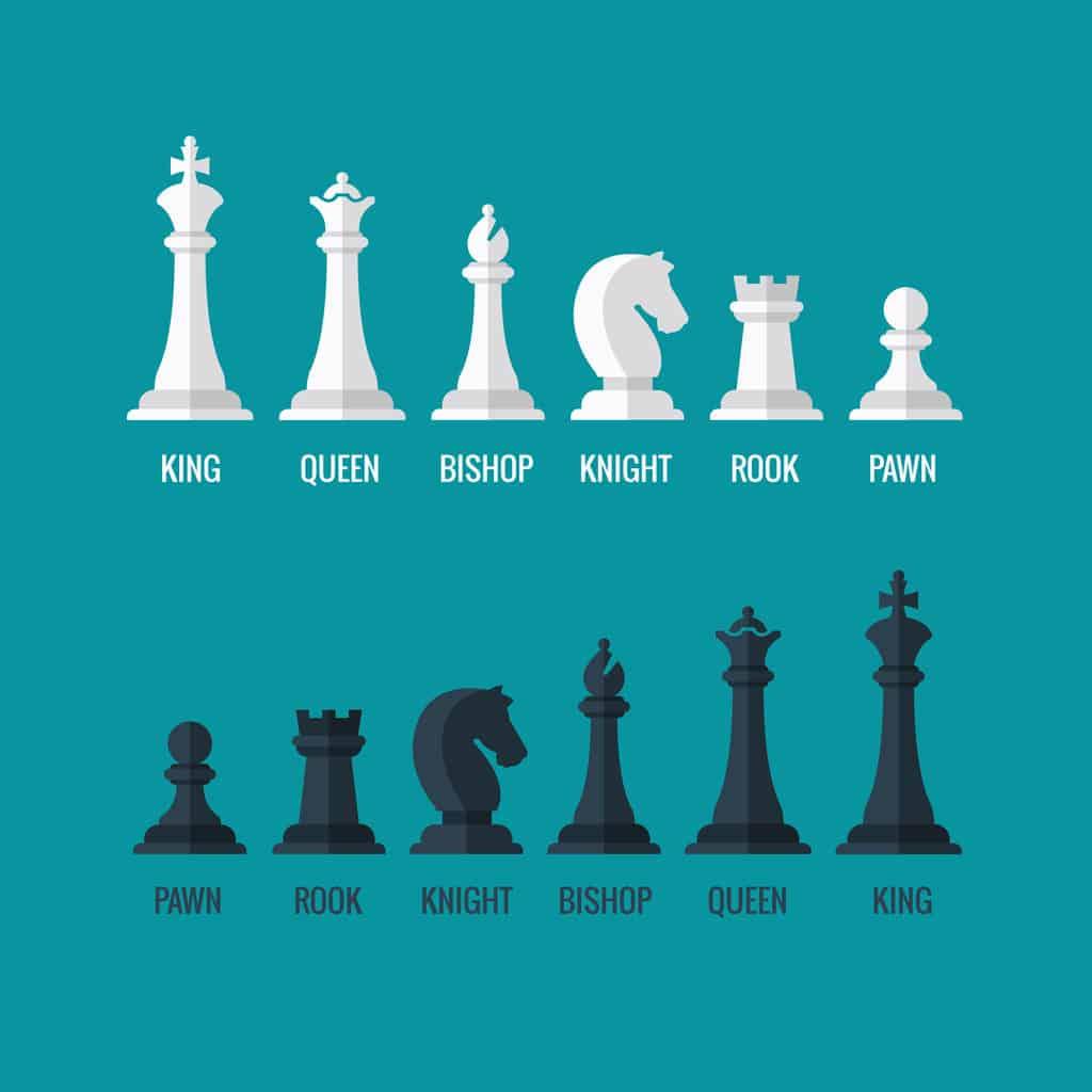 échecs pièces