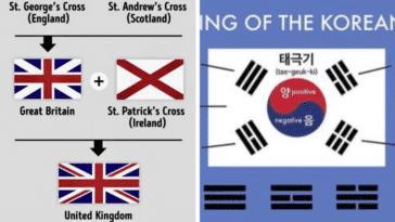 histoires explications symboles drapeaux nations pays emblèmes